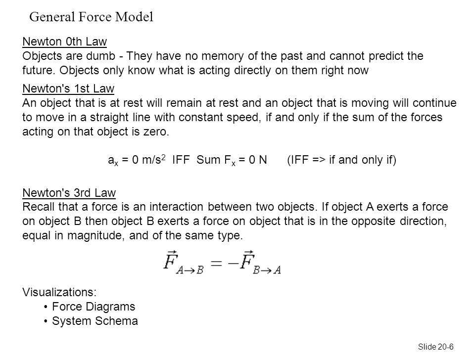 Slide 20-6 General Force Model Newton 0th Law Objects are dumb - They have no memory of the past and cannot predict the future.