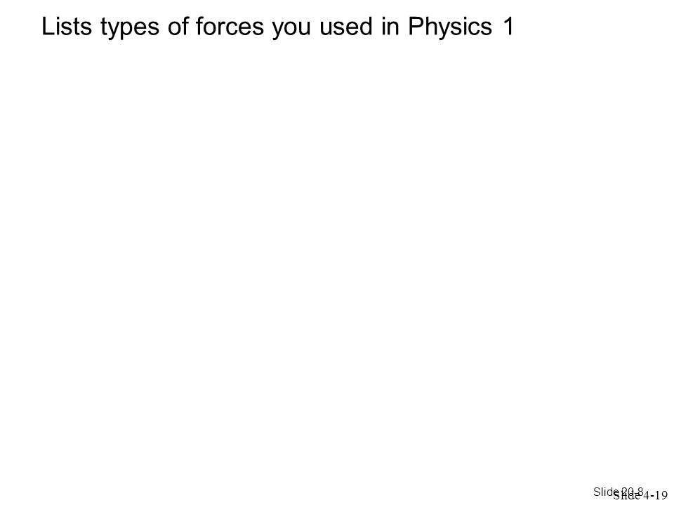 Slide 20-8 Lists types of forces you used in Physics 1 Slide 4-19