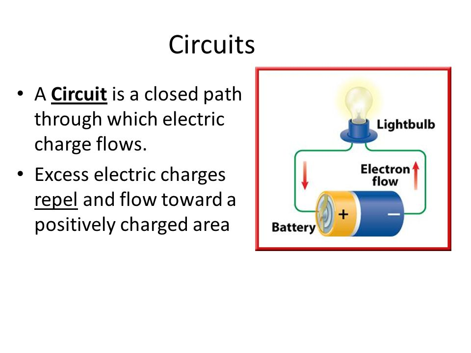 Circuits A Circuit is a closed path through which electric charge flows. Excess electric charges repel and flow toward a positively charged area
