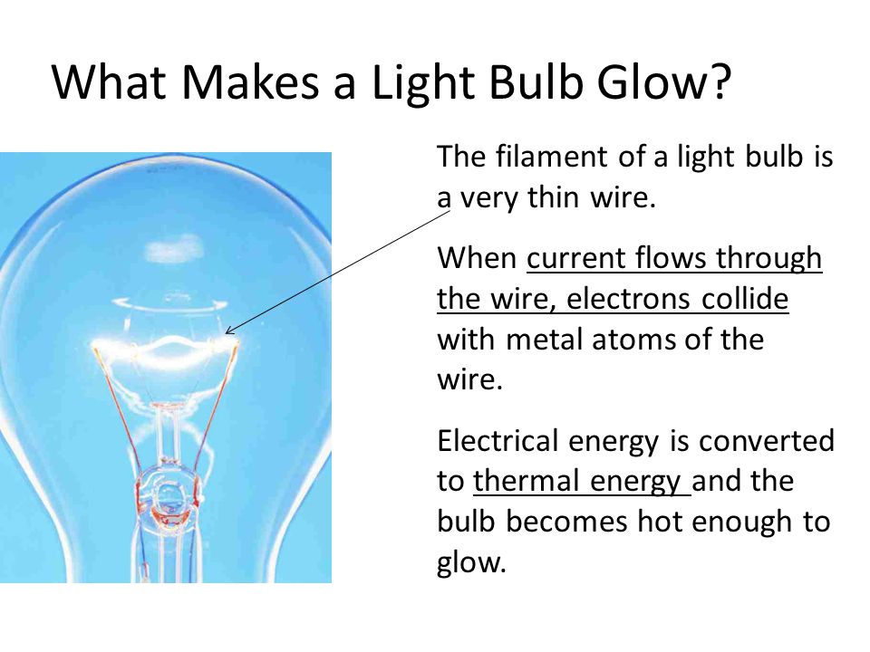 What Makes a Light Bulb Glow? The filament of a light bulb is a very thin wire. When current flows through the wire, electrons collide with metal atom