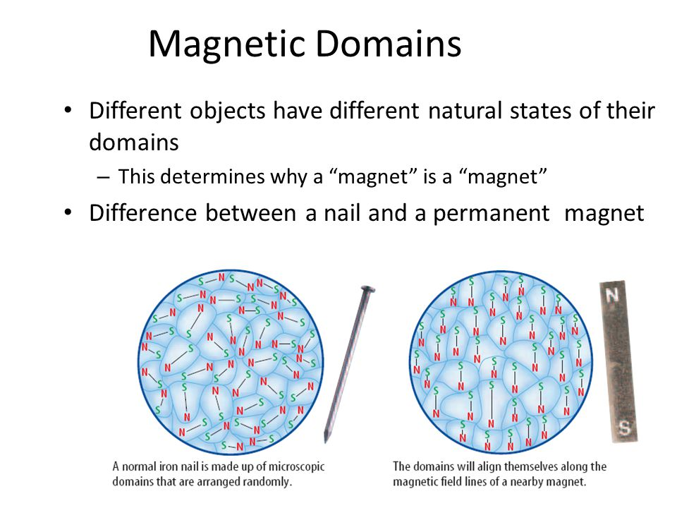 Magnetic Domains Different objects have different natural states of their domains – This determines why a magnet is a magnet Difference between a nail and a permanent magnet