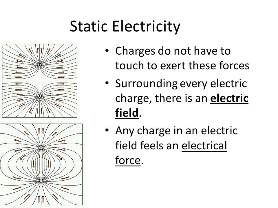 Static Electricity Charges do not have to touch to exert these forces Surrounding every electric charge, there is an electric field. Any charge in an