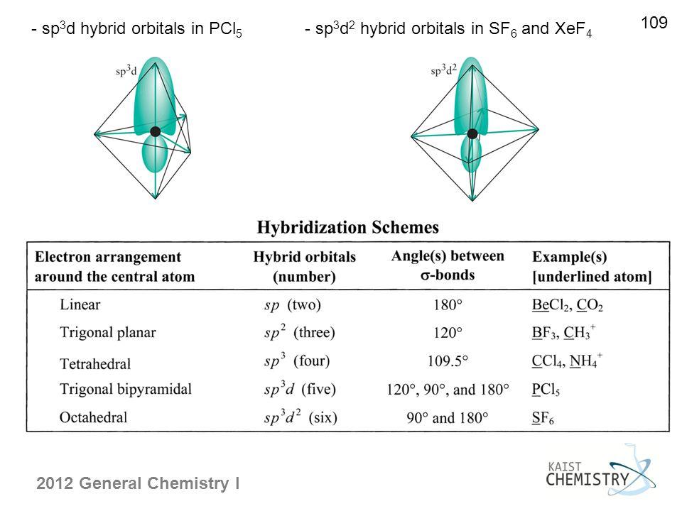 2012 General Chemistry I 109 - sp 3 d hybrid orbitals in PCl 5 - sp 3 d 2 hybrid orbitals in SF 6 and XeF 4