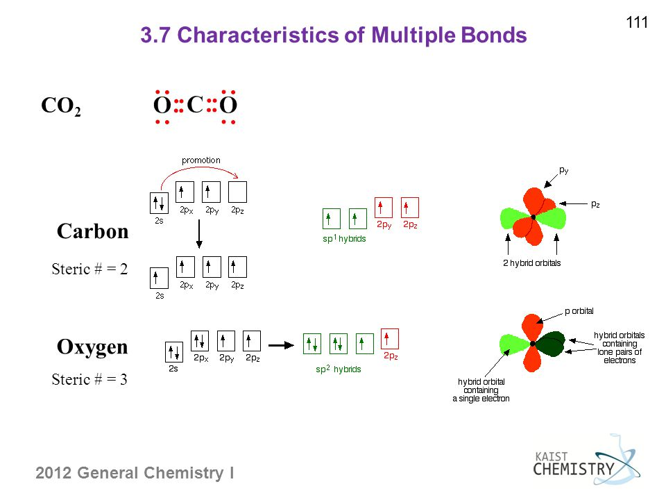 3.7 Characteristics of Multiple Bonds 111 CO 2 Carbon Oxygen Steric # = 2 Steric # = 3