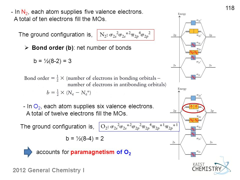 2012 General Chemistry I - In N 2, each atom supplies five valence electrons.