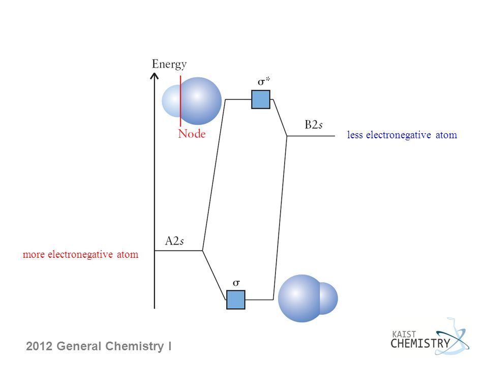 2012 General Chemistry I more electronegative atom less electronegative atom