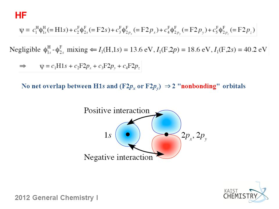 2012 General Chemistry I HF No net overlap between H1s and (F2p x or F2p y ) ⇒ 2 nonbonding orbitals