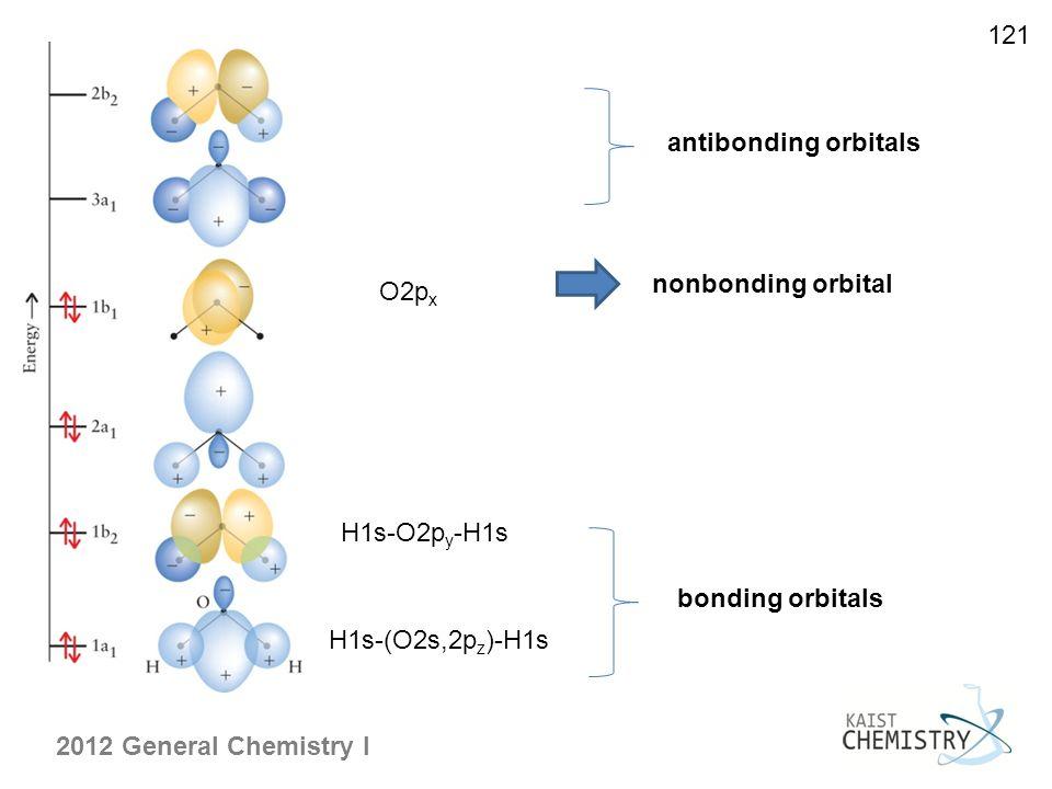 2012 General Chemistry I H1s-O2p y -H1s O2p x nonbonding orbital antibonding orbitals bonding orbitals H1s-(O2s,2p z )-H1s 121
