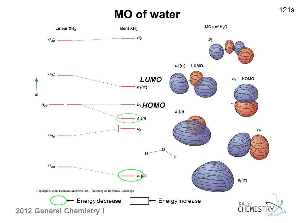 2012 General Chemistry I MO of water Energy decrease;Energy increase LUMO HOMO 121s