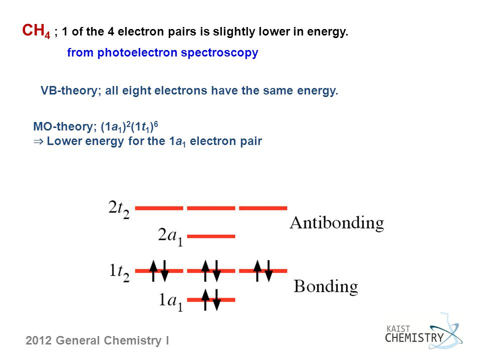 2012 General Chemistry I CH 4 ; 1 of the 4 electron pairs is slightly lower in energy.