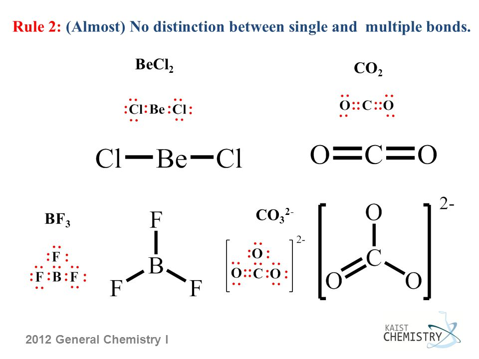 2012 General Chemistry I Rule 2: (Almost) No distinction between single and multiple bonds.