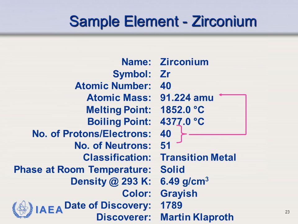 IAEA Sample Element - Zirconium Name: Zirconium Symbol: Zr Atomic Number: 40 Atomic Mass: 91.224 amu Melting Point: 1852.0 °C Boiling Point: 4377.0 °C No.