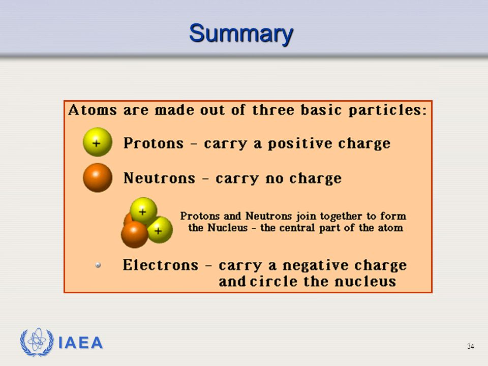 IAEA Summary 34