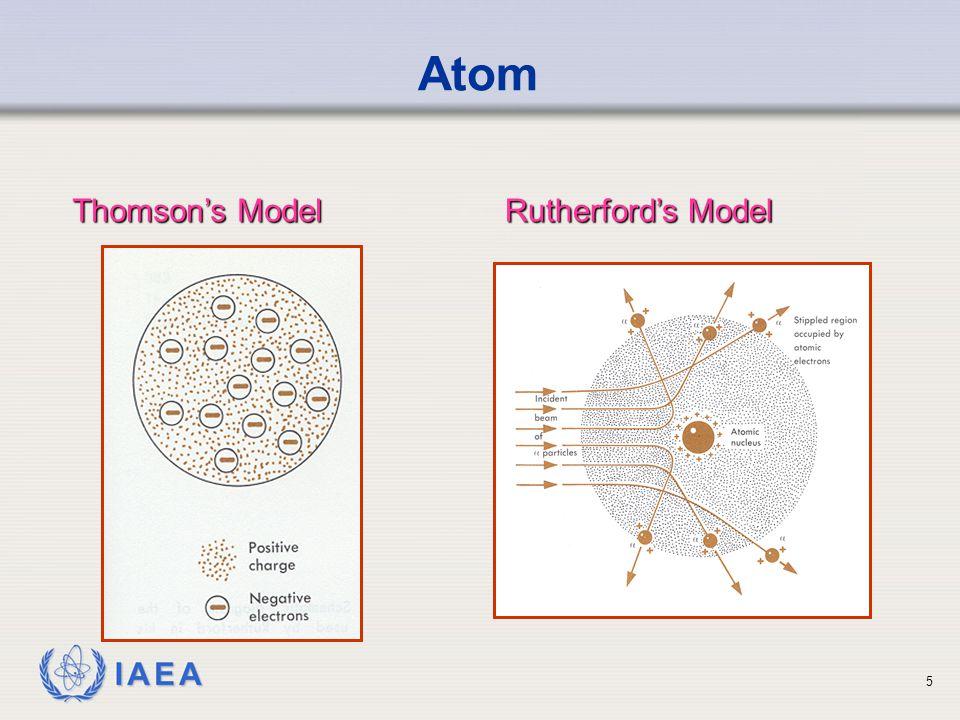 IAEA Atom Thomson's Model Rutherford's Model 5