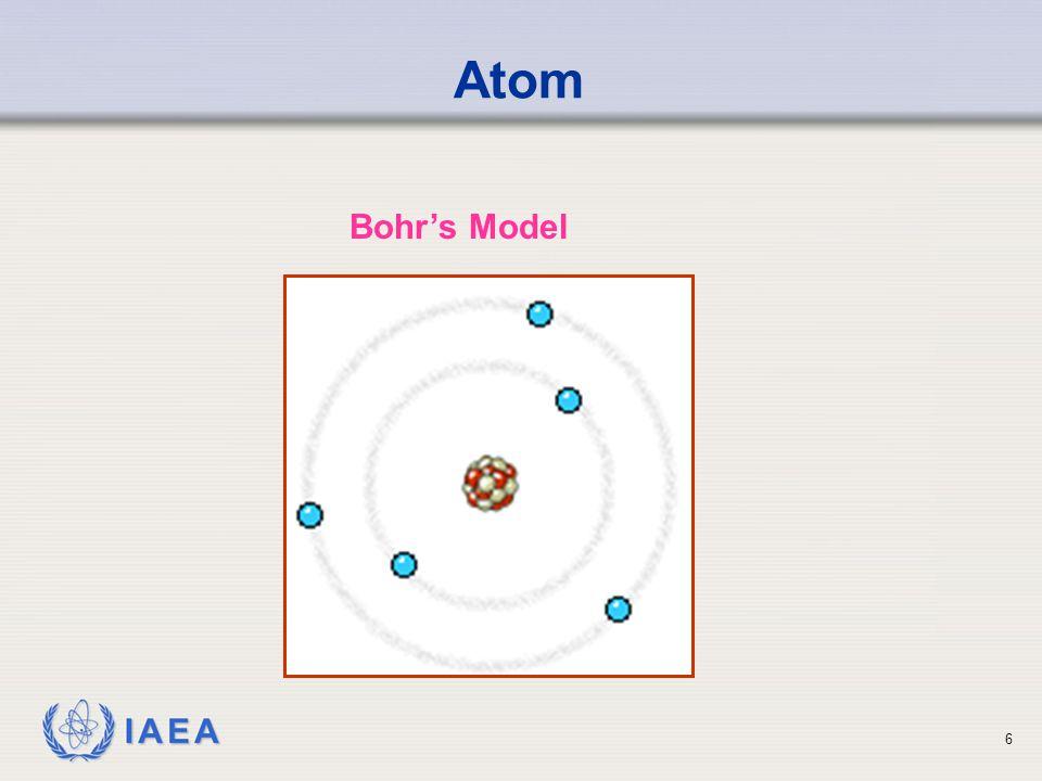IAEA Atom Bohr's Model 6