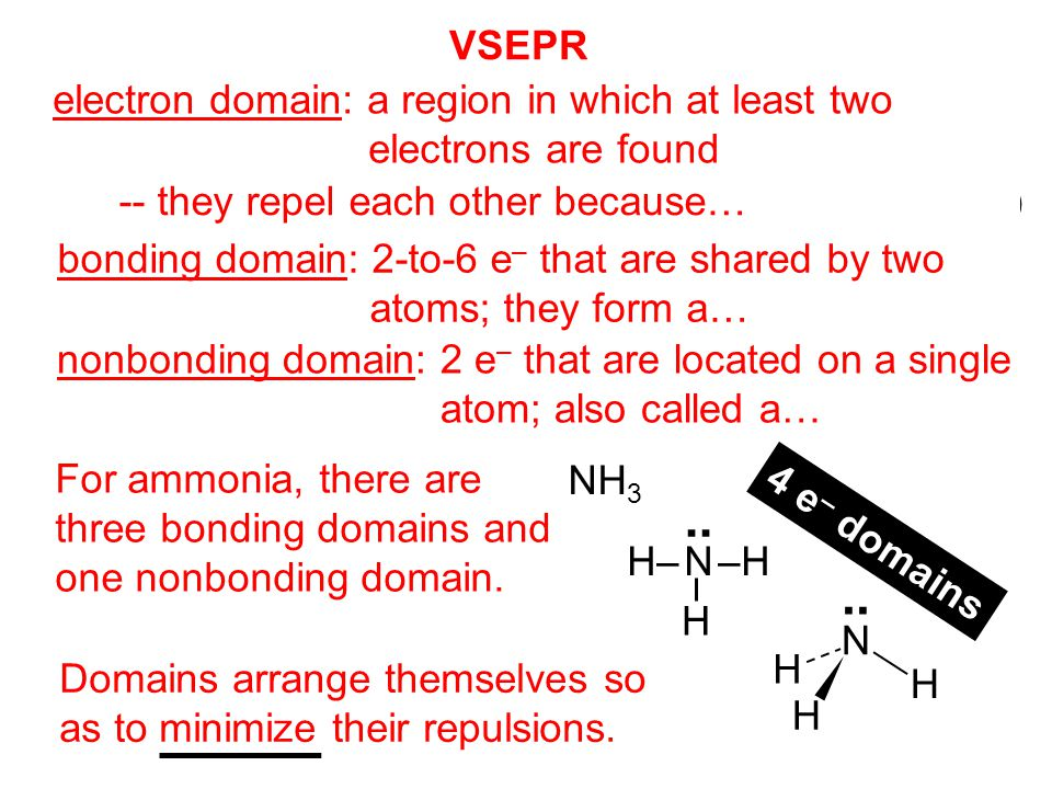 VSEPR electron domain: a region in which at least two electrons are found -- they repel each other because… they are all (–) bonding domain: 2-to-6 e – that are shared by two atoms; they form a… covalent bond nonbonding domain: 2 e – that are located on a single atom; also called a… lone pair For ammonia, there are three bonding domains and one nonbonding domain.