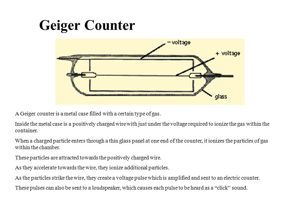 A Geiger counter is a metal case filled with a certain type of gas. Inside the metal case is a positively charged wire with just under the voltage req