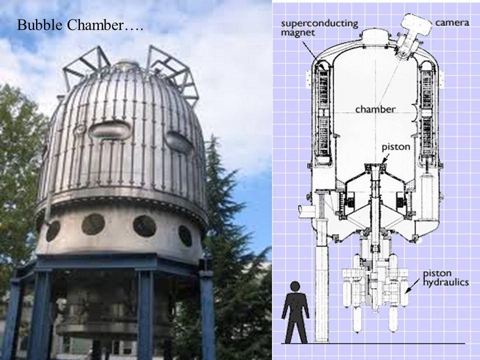 Bubble Chamber….