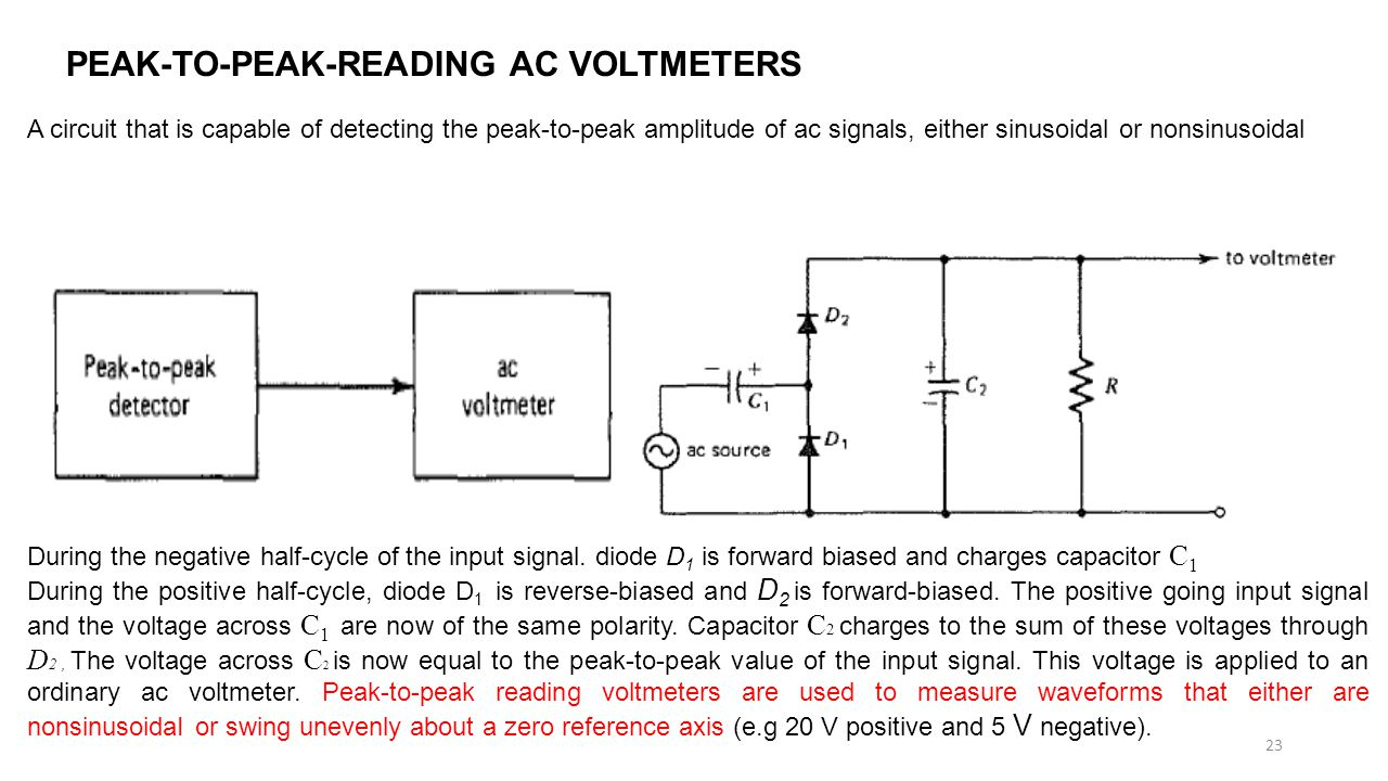 PEAK-TO-PEAK-READING AC VOLTMETERS A circuit that is capable of detecting the peak-to-peak amplitude of ac signals, either sinusoidal or nonsinusoidal During the negative half-cycle of the input signal.