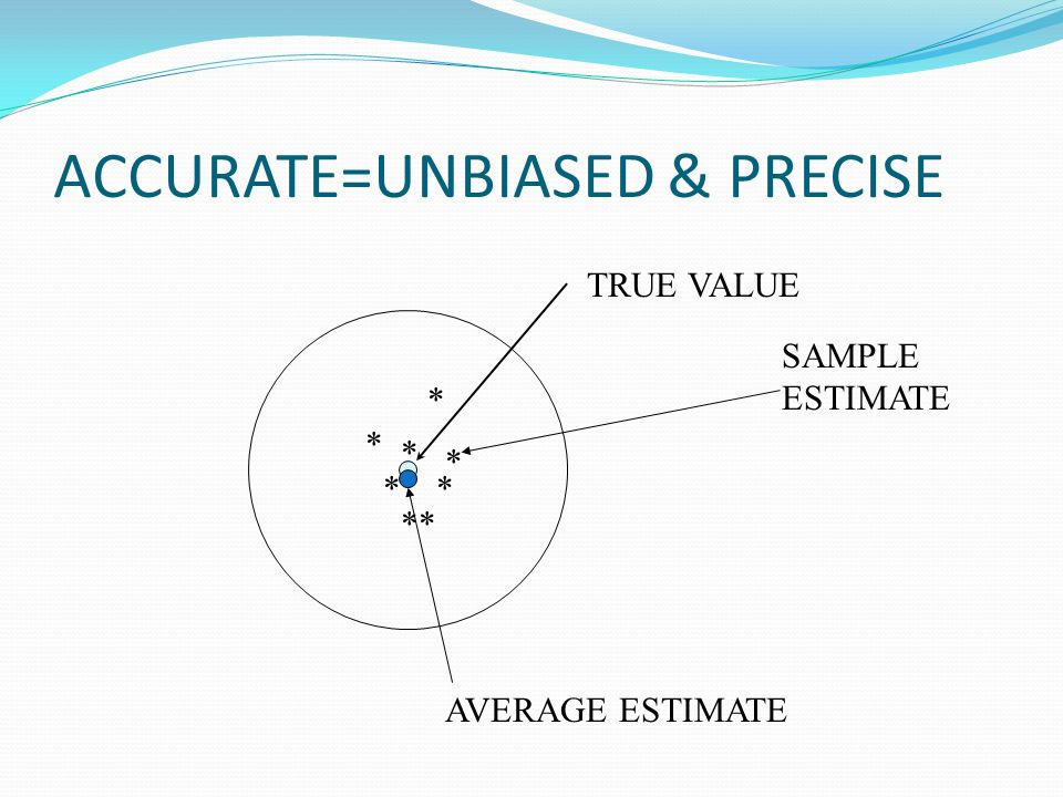 ACCURATE=UNBIASED & PRECISE TRUE VALUE * * * * * * * * AVERAGE ESTIMATE SAMPLE ESTIMATE