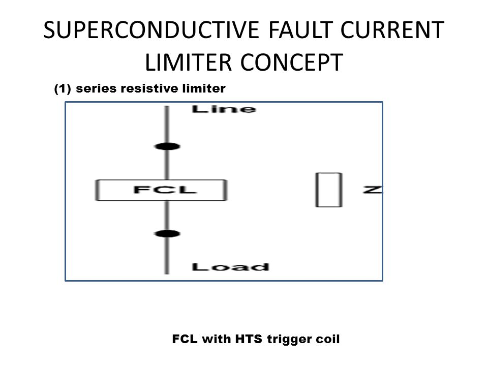 SUPERCONDUCTIVE FAULT CURRENT LIMITER CONCEPT FCL with HTS trigger coil (1) series resistive limiter