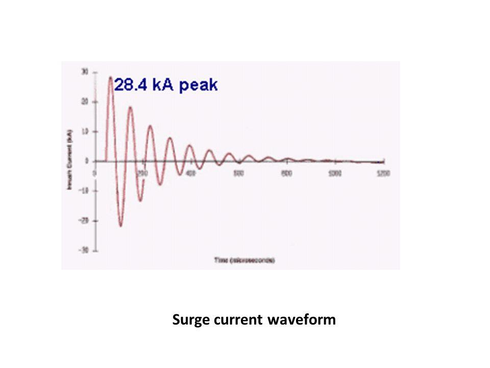 Surge current waveform