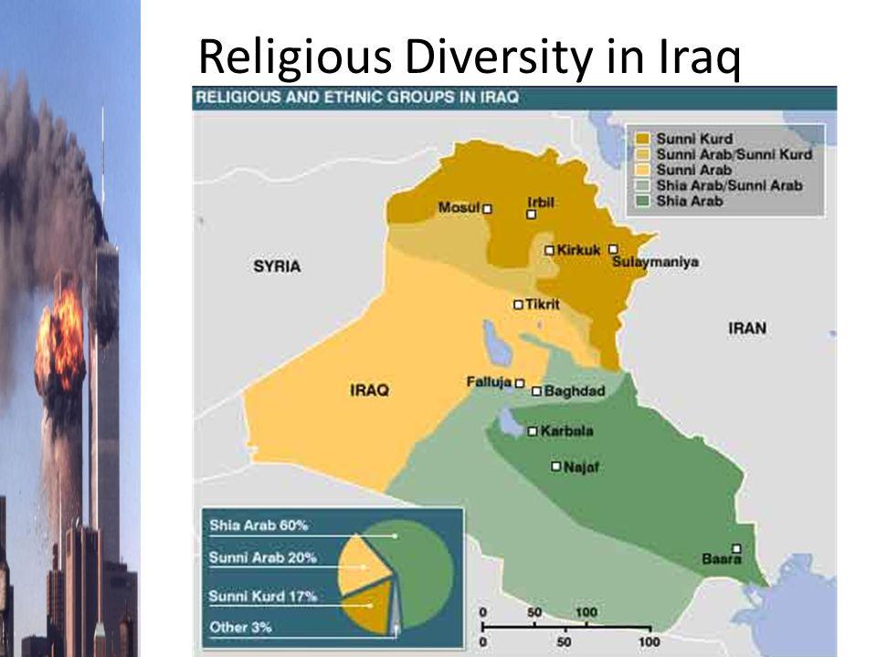 Religious Diversity in Iraq