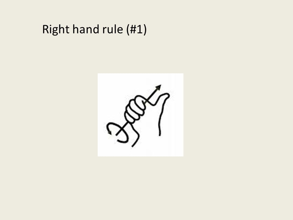 Right hand rule (#1)