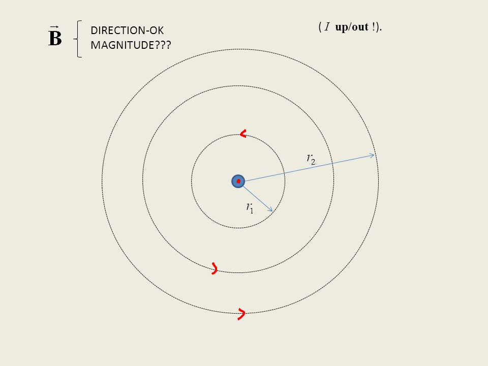 ( I up/out ! ). DIRECTION-OK MAGNITUDE