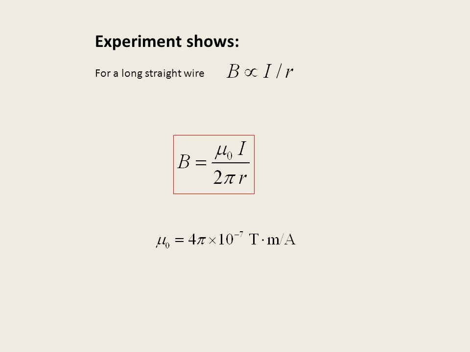Experiment shows: For a long straight wire