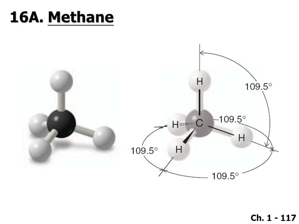 Ch. 1 - 117 16A. Methane
