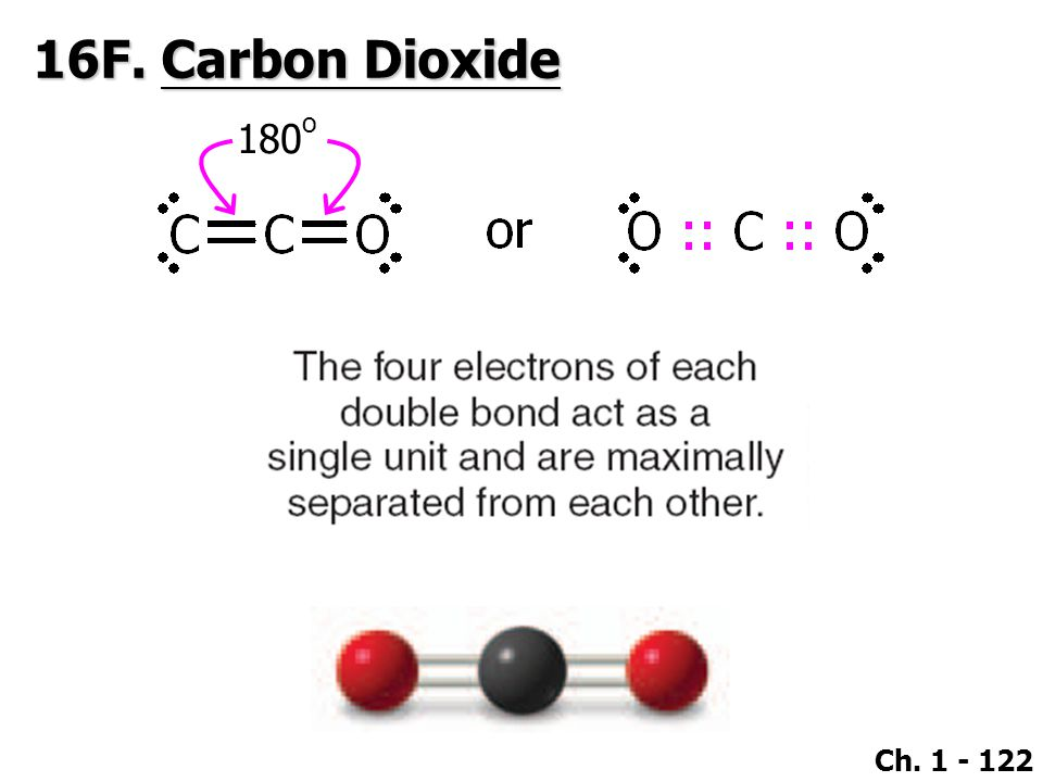 Ch. 1 - 122 16F. Carbon Dioxide 180 o