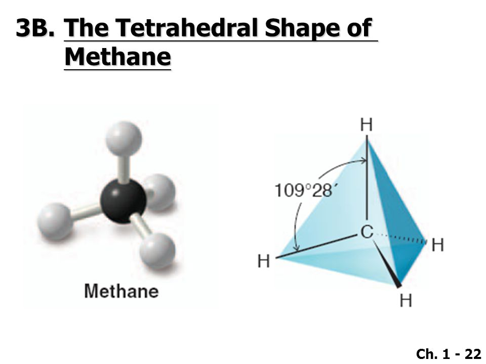 Ch. 1 - 22 3B.The Tetrahedral Shape of Methane
