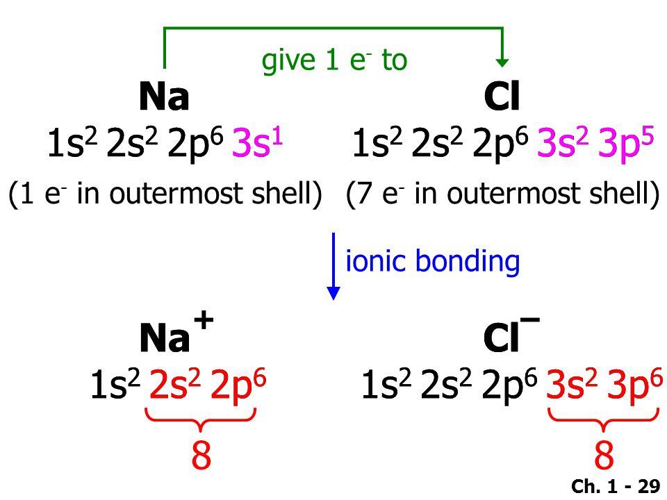 Ch. 1 - 29 Na + 1s 2 2s 2 2p 6 Cl – 1s 2 2s 2 2p 6 3s 2 3p 6 Na 1s 2 2s 2 2p 6 3s 1 Cl 1s 2 2s 2 2p 6 3s 2 3p 5 give 1 e - to ionic bonding 8 8 Na + 1