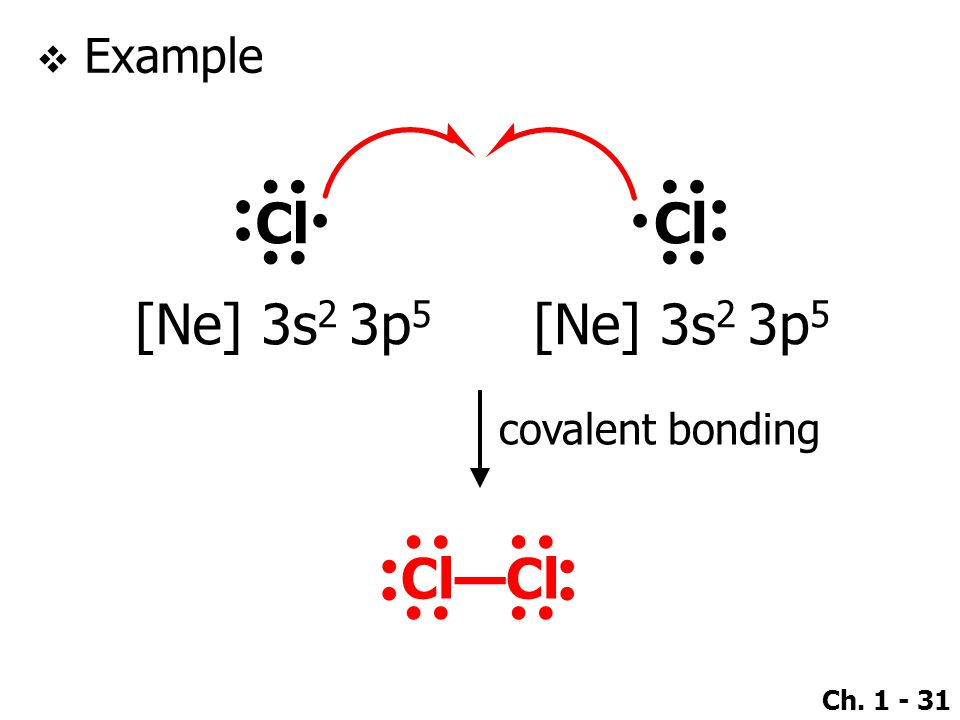 Ch. 1 - 31 : Cl [Ne] 3s 2 3p 5 Cl [Ne] 3s 2 3p 5. : covalent bonding Cl—Cl :  Example :