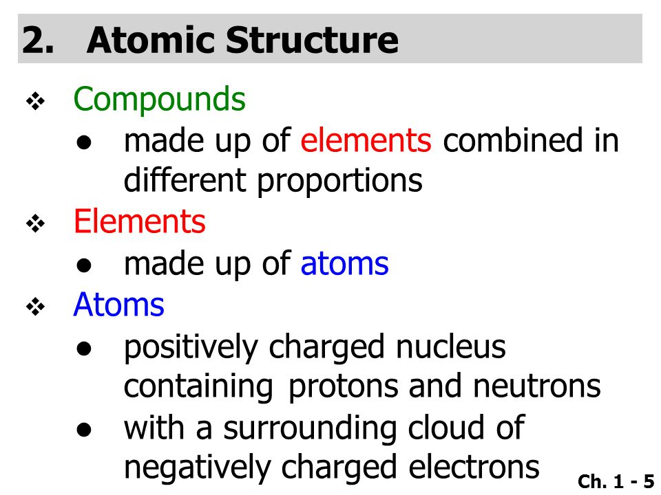 Ch. 1 - 36 : H ● 8 valence electrons remaining 6 valence electrons C H H Br ● H C H H :