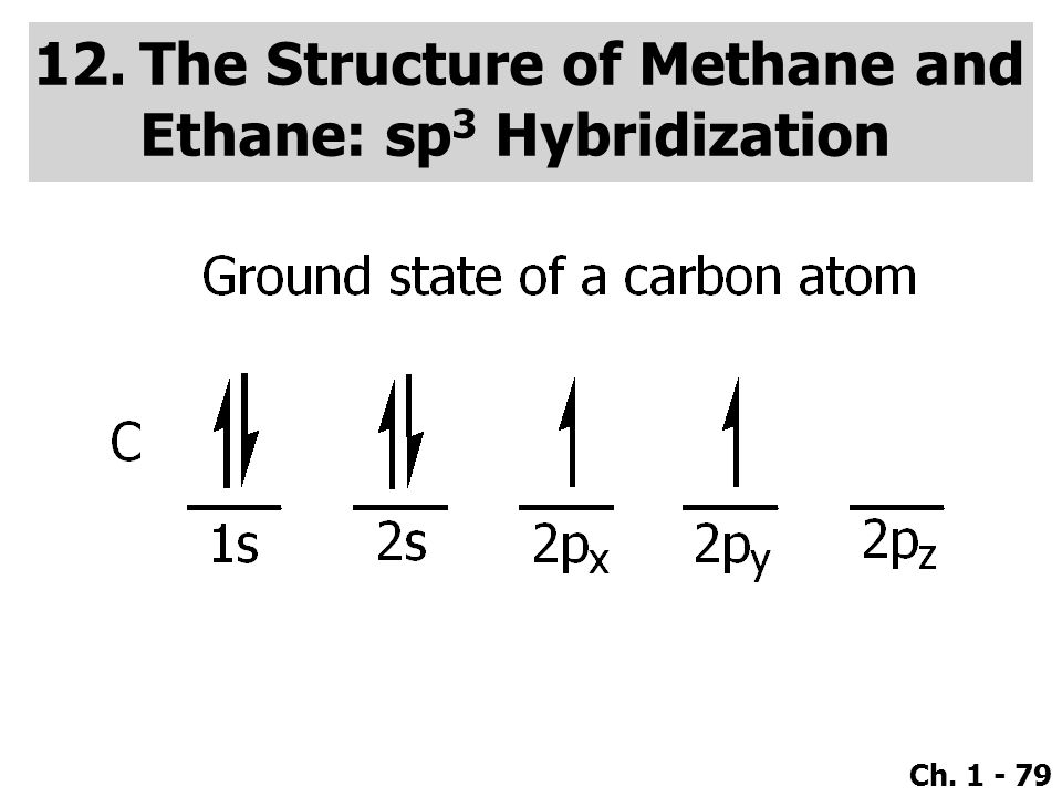 Ch. 1 - 79 12.The Structure of Methane and Ethane: sp 3 Hybridization