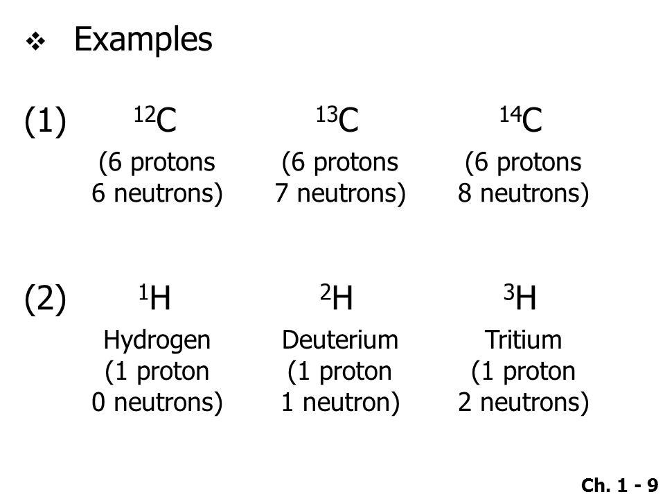 Ch. 1 - 9  Examples (1) 12 C 13 C 14 C (6 protons 6 neutrons) (6 protons 7 neutrons) (6 protons 8 neutrons) Hydrogen (1 proton 0 neutrons) Deuterium