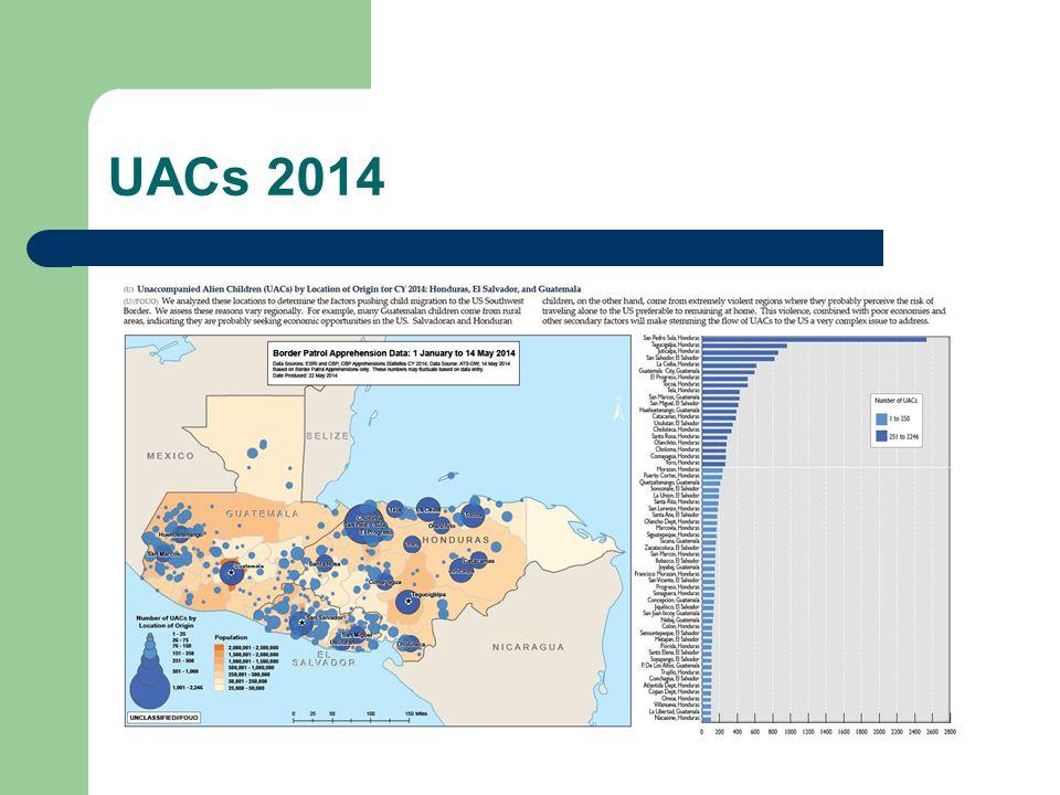UACs 2014