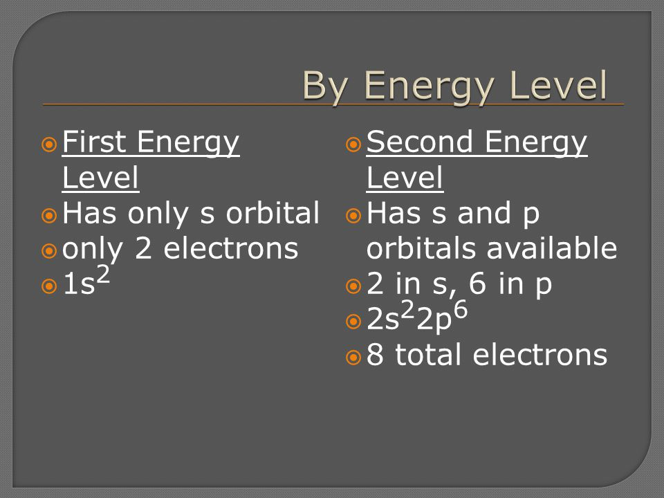  First Energy Level  Has only s orbital  only 2 electrons  1s 2  Second Energy Level  Has s and p orbitals available  2 in s, 6 in p  2s 2 2p