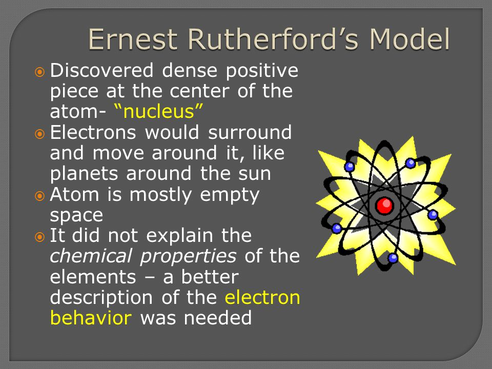 """ Discovered dense positive piece at the center of the atom- """"nucleus""""  Electrons would surround and move around it, like planets around the sun  At"""