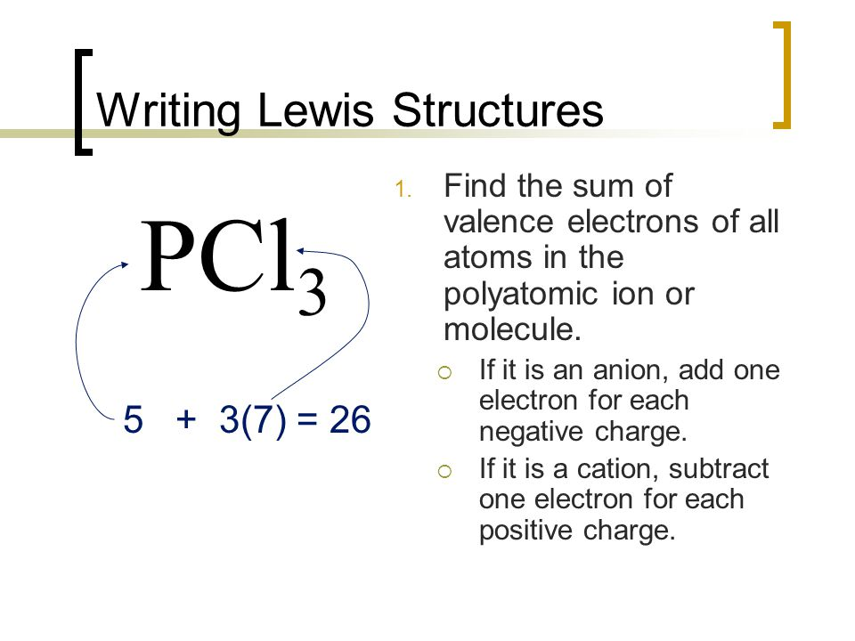 Writing Lewis Structures 1.