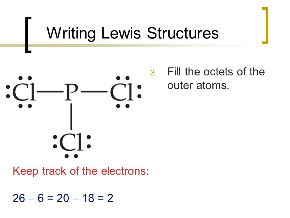 Writing Lewis Structures 3.Fill the octets of the outer atoms.