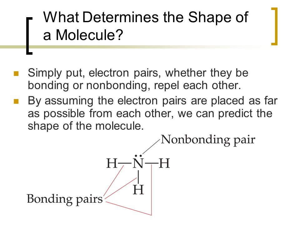 What Determines the Shape of a Molecule.