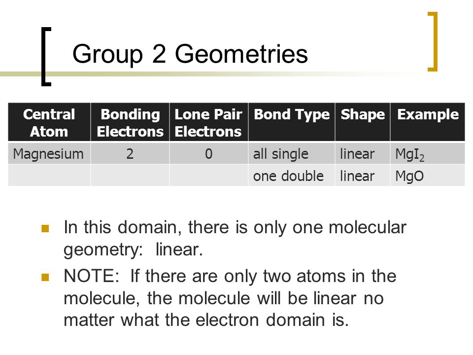 Group 2 Geometries In this domain, there is only one molecular geometry: linear.