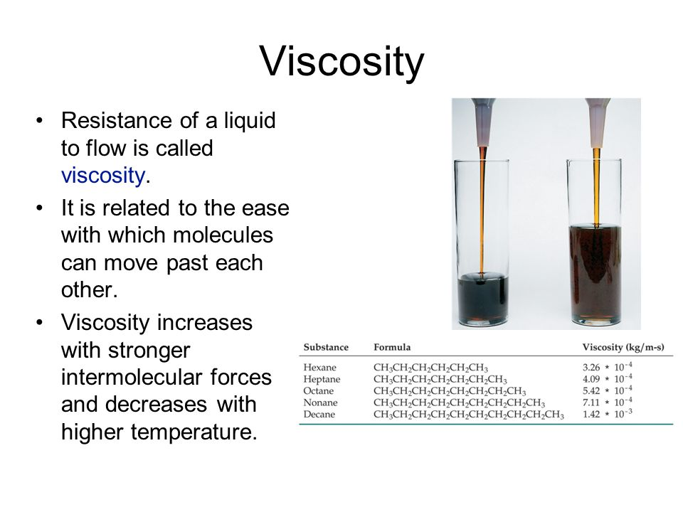 Viscosity Resistance of a liquid to flow is called viscosity.