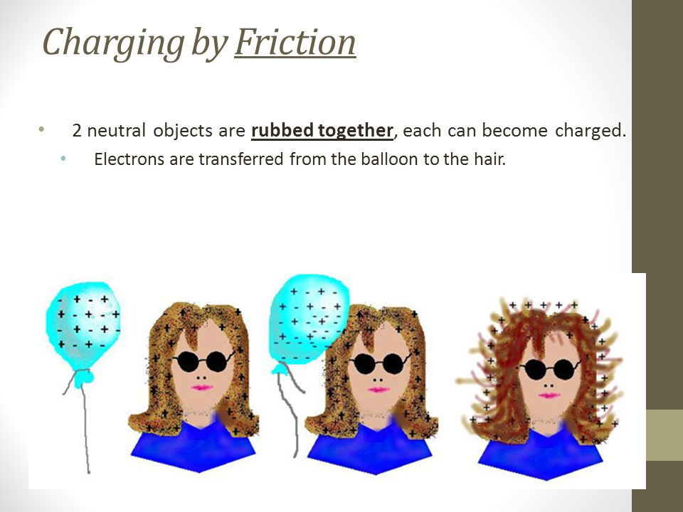 Charging by Friction 2 neutral objects are rubbed together, each can become charged. Electrons are transferred from the balloon to the hair.