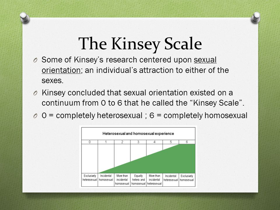 The Kinsey Scale O Some of Kinsey's research centered upon sexual orientation; an individual's attraction to either of the sexes.