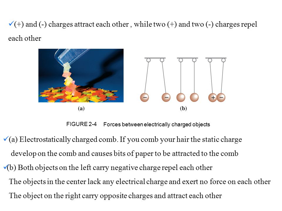 (+) and (-) charges attract each other, while two (+) and two (-) charges repel each other (a) Electrostatically charged comb. If you comb your hair t