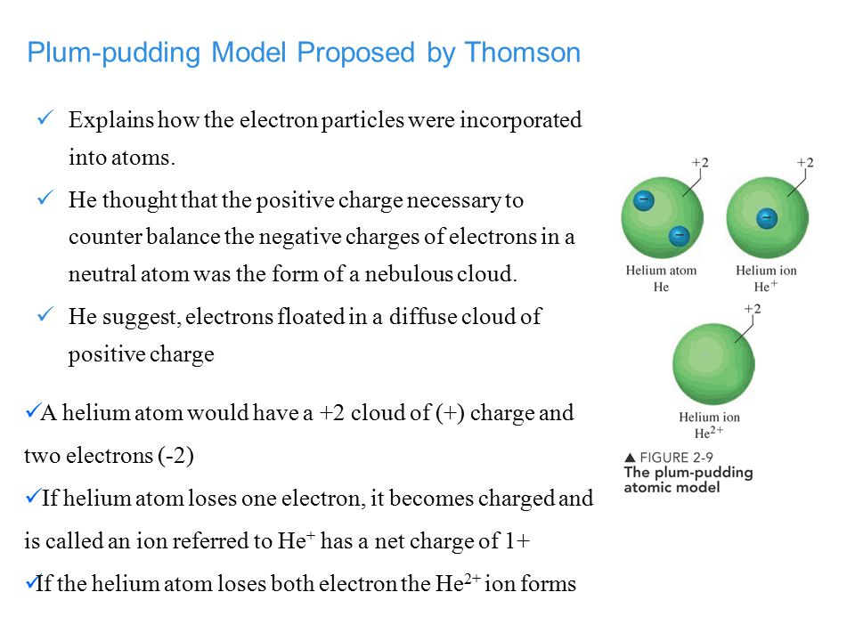 Plum-pudding Model Proposed by Thomson Explains how the electron particles were incorporated into atoms. He thought that the positive charge necessary